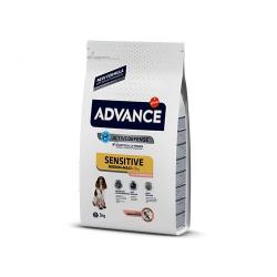 Affinity Advance-Adulte Sensitive au Saumon et Riz (1)