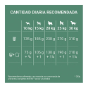 Specific CDD-HY Food allergy management croquette pour chien
