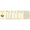 Acana-Prairie Poultry pour Chien (1)